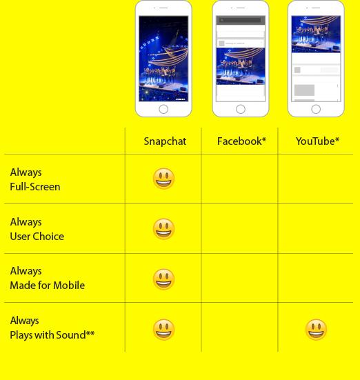 snapchat video format - WebToaster